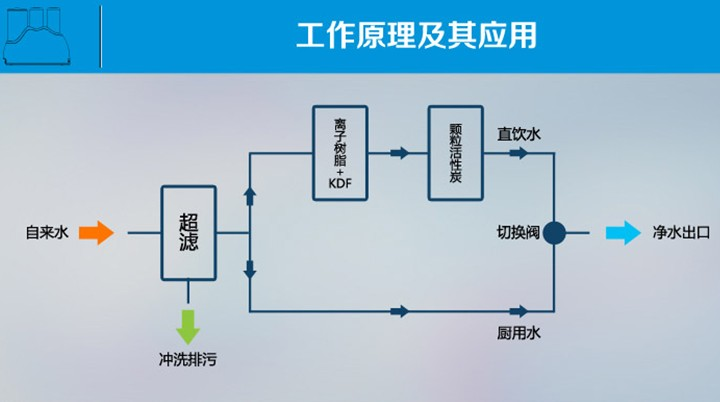 电路 电路图 电子 设计 素材 原理图 720_402