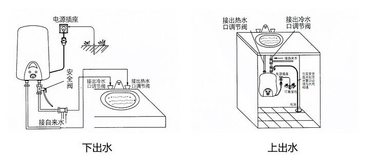 帅康电热水器dsf-6.7j(s)