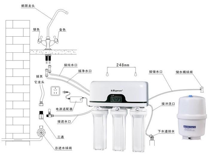 沁园家用反渗透净水器ro-185(c)