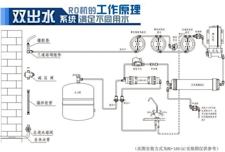 纯水机接线图